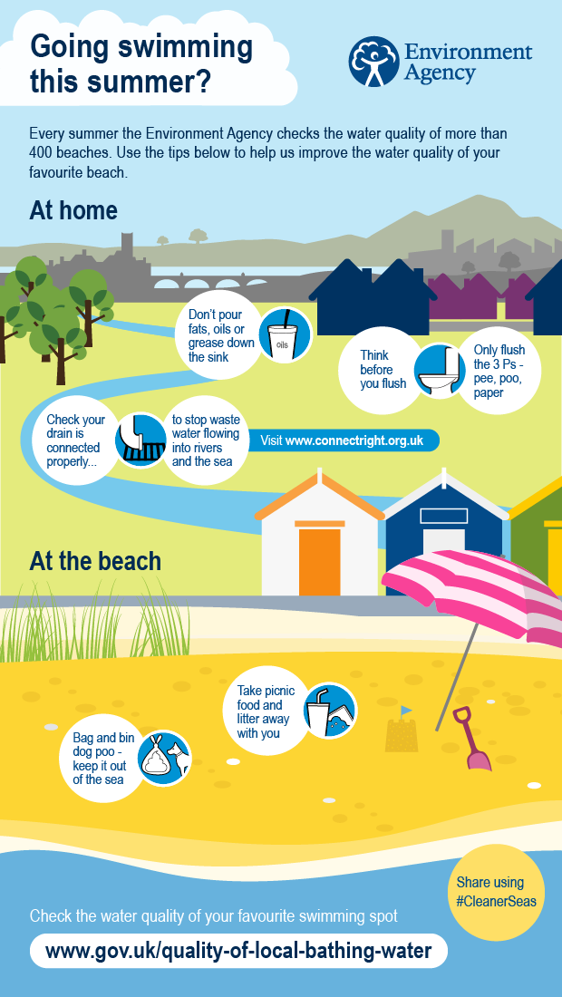 Bathing_waters_infographic_blog_final