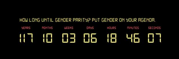 Image - gender parity 117 years