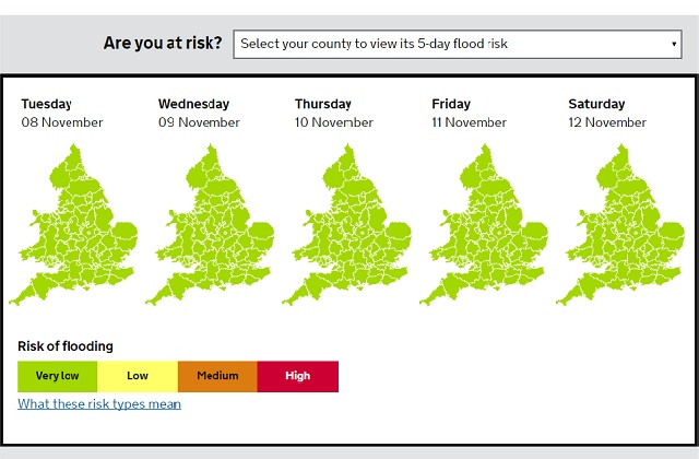 An example of a 5 day flood forecast